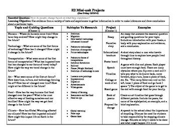 1 Week Mini-Unit Project Curriculum