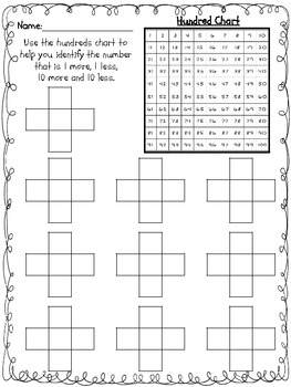 World Map Outline Worksheet  More  Less And  More  Less Worksheet By Melissa Mcdermott Free Pre K Worksheets with Pronoun Worksheets For 1st Grade Word  More  Less And  More  Less Worksheet Rivers Of The World Worksheet Pdf