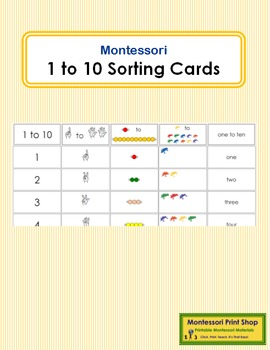 1 to 10 Sorting Cards