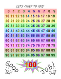 1 to 100 Color Coded Counting Chart