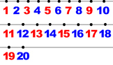 1 to 20 number line