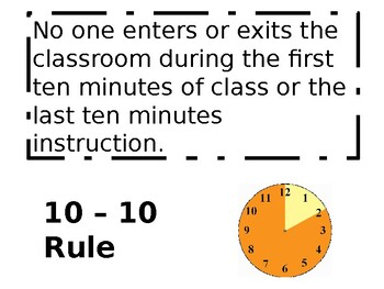 10 10 Rule Poster