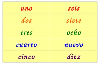 10, 30 & 100 chart bundle in Spanish