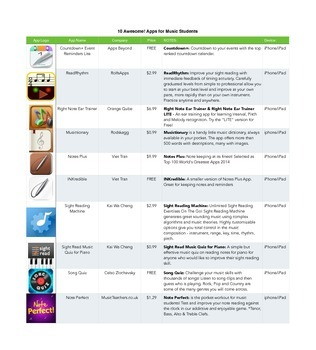 10 Apps for Music Students