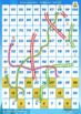 10 Boards of Snakes and Ladders for Teaching Multiplication Tables from 1 to 10