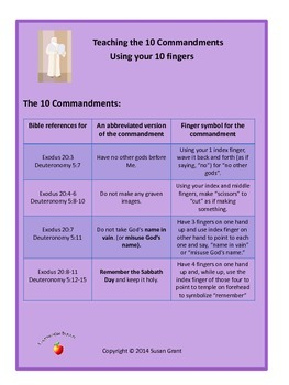 10 Commandments Memorization Activity