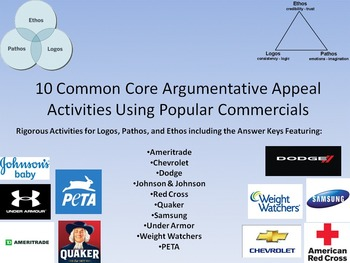 10 Common Core Activities for Logos, Ethos, and Pathos in Commercials
