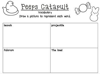 10 Cross-Curricular Peeps Activities: Science, Math, and English Language Arts
