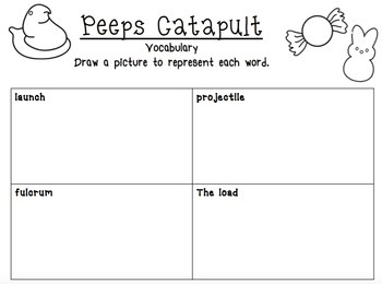 10 Cross-Curricular Peeps Activities: Science, Math, and English Language Arts