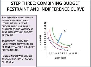 10 Day Plan:  Economics #1:  Utility, Elasticity, Supply,