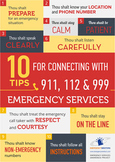 10 Emergency Services Tips Poster (Printed)