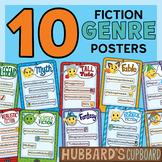 10 Fiction Genre Posters