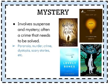 10 Fiction Genre Posters for Classroom Library
