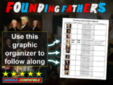 10 Founding Fathers - Rich, Interactive, Engaging 60-slide PPT with handouts