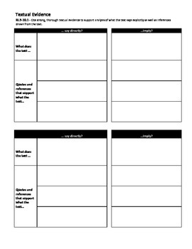 10 CCSS Graphic Organizers/Worksheets to use with ANY Informational Text