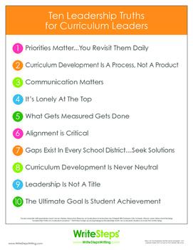 10 Leadership Truths for Curriculum Leaders