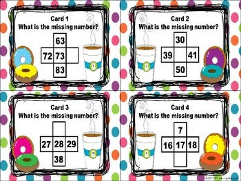 10 More 10 Less Place Value Scoot Game First Grade