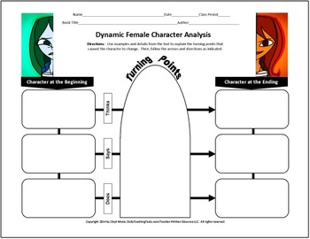10 More READERizers (Graphic Organizers for Literature and Reading)