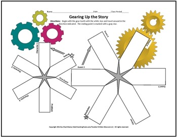 10 More WRITERizers (Graphic Organizers for Planning and Writing)