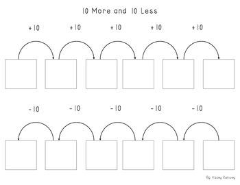 10 More/10 Less Work Mat