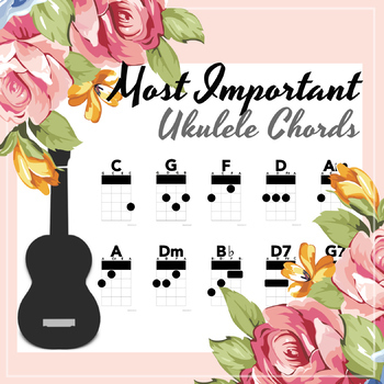 10 Most Important Chords For Ukulele By Bernadette Teaches Music