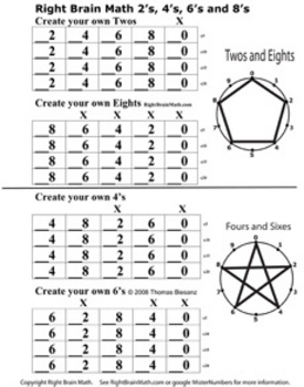 10 Number Wheel Right Brain Math Times Table Worksheets MisterNumbers