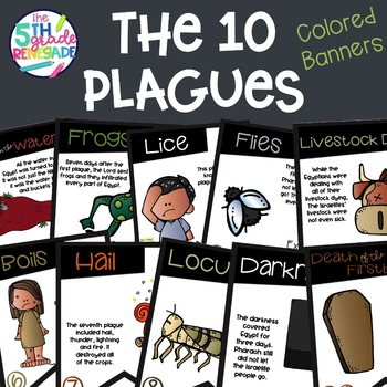 10 Plagues Bible Color Banners with Melonheadz Clip Art