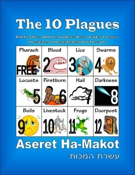 10 Plagues Dice Game (Passover Math Fun)