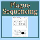 Story of Exodus 10 Plagues Sequencing