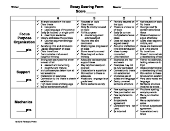 10 Point Essay Scoring Rubric for Peer Editing