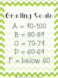 10 Point Grading Scale Poster