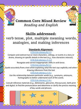 Common Core Quick Review