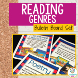 11 Reading Genre Posters {Kid Friendly Definitions}