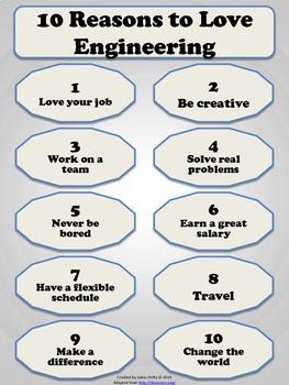 10 Reasons to Love Engineering! (Poster & Activities)