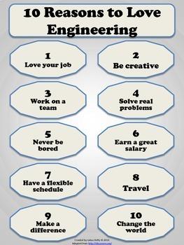 10 Reasons to Love Engineering! (Poster & Activities)
