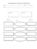 10 Social Studies Graphic Organizers