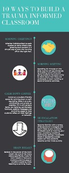 10 Strategies to Build a Trauma-Informed Classroom Infographic