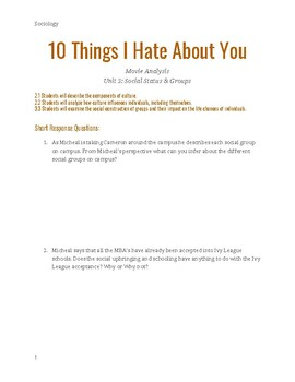 10 Things I Hate About You Analysis