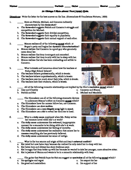 10 Things I Hate about You Film (1999) 30-Question Multipl