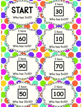 10 Times Table 'I have, Who has' Cards