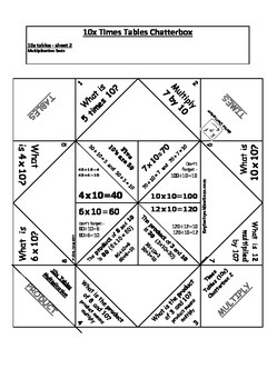 Cootie Catchers 10 Times Tables