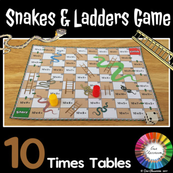 10 Times Tables Snakes and Ladders Game
