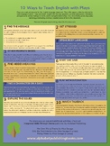 10 Ways to Use Plays in the Classroom Poster
