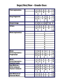 10 Week Elementary Music Unit Tracker K-4 Feierabend First Steps 5 grade levels