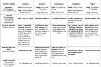 10 Week Toddler Lesson Plan Bundle - Editable!!!!