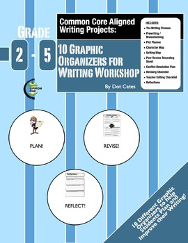 Common Core Aligned Writing Projects:  10 Writing Graphic Organizers for Gr. 2-5