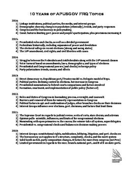 10 Years of AP US Govt. & Politics FRQs: List Summary
