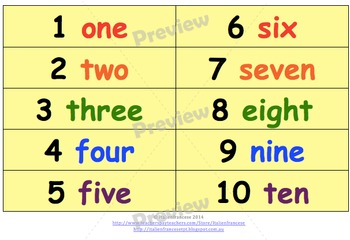 10 chart in English