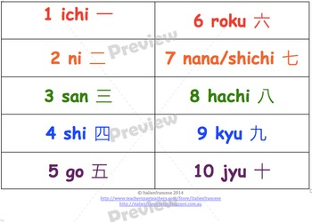 10 charts in Japanese
