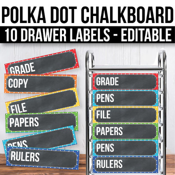 10 drawer Cart Labels Editable, Sterilite Drawer Labels EDITABLE Polka Dot Theme